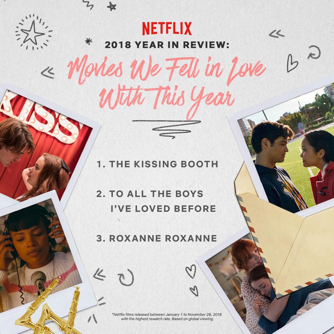Best bekeken Netflix films