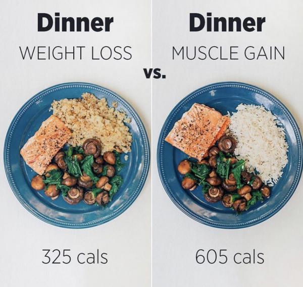 afvallen, spiergroei, spieren kweken, eten, geheim, maaltijden, calorieën