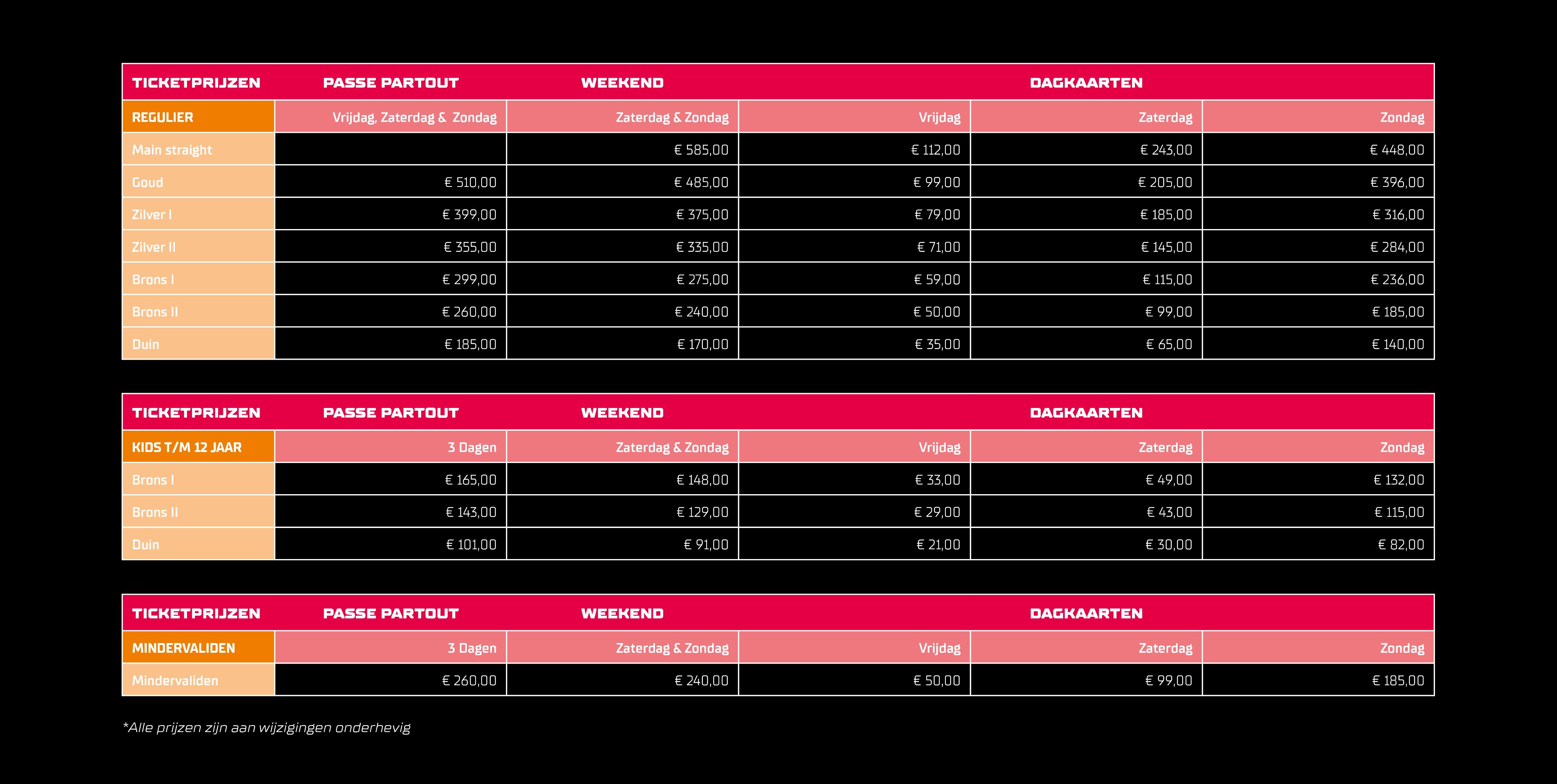 Prijslijst Dutch GP Grand Prix Zandvoort