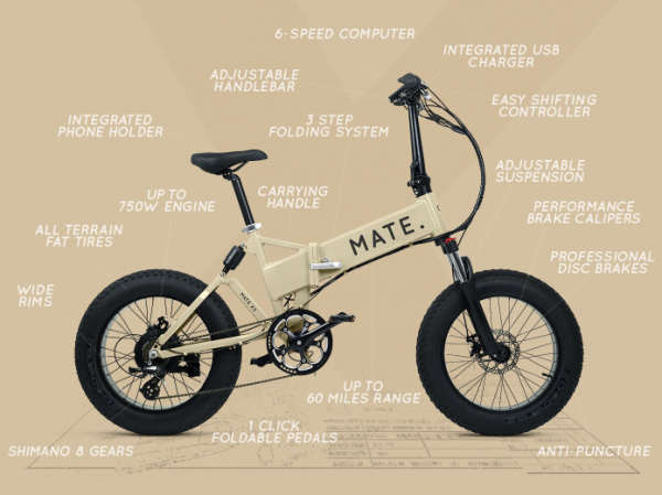 Elektrische Mate X opvouwbare e-bike