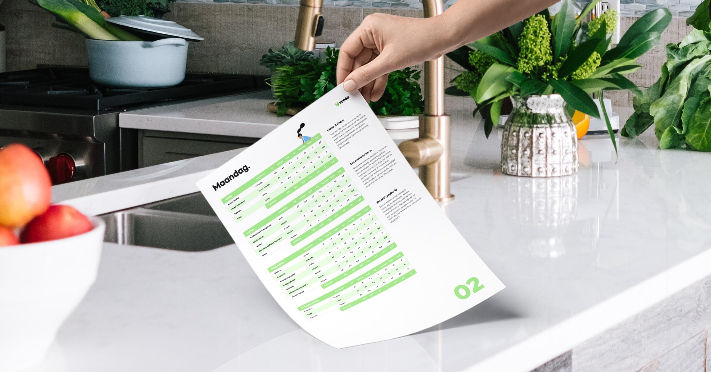 afvallen, aankomen, voedingsschema, persoonlijk, berekenen
