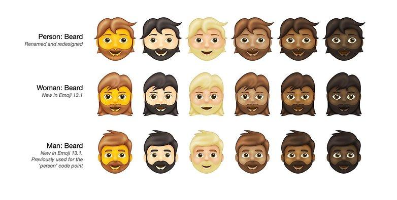 vrouw met baard, emoji, diversiteit, choas, verwarring, 2021